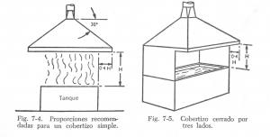 demostrar como se debe instalar una campana de ventilación