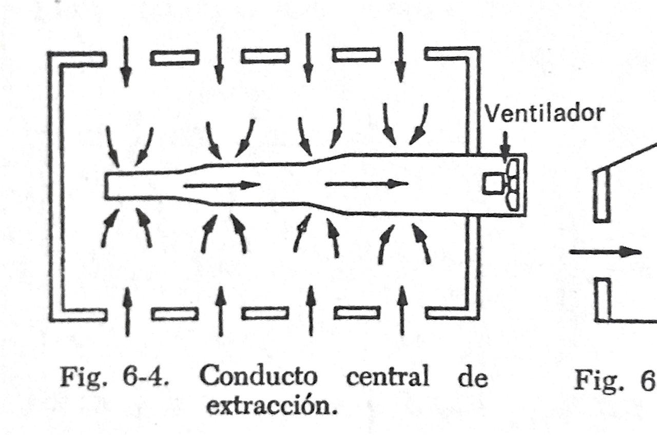 como debe ser instalado un ducto para la extracción e aire