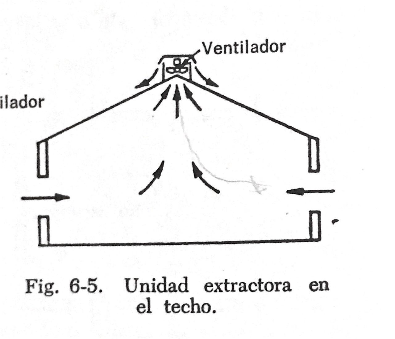 ejemplo de como funciona un extractor en el techo