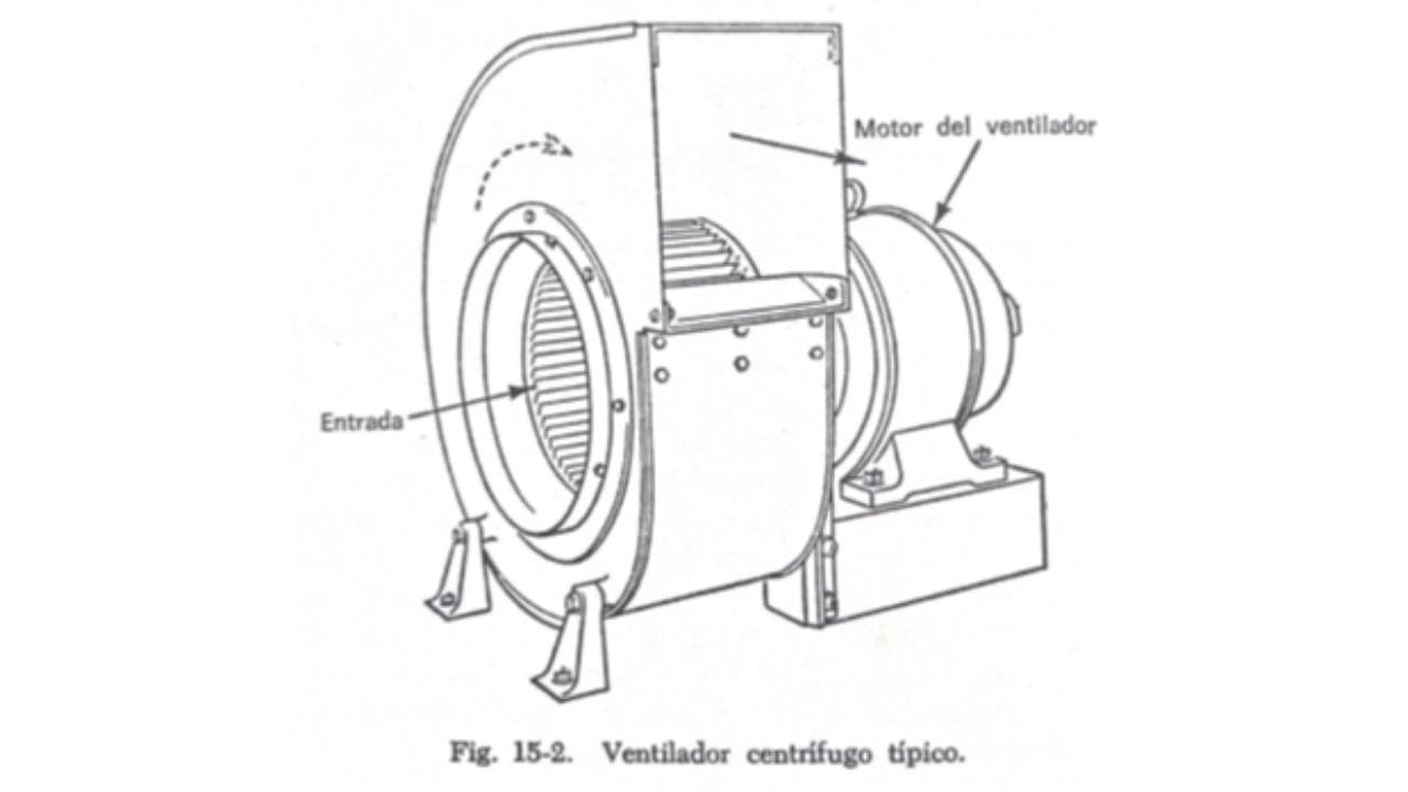 Ventilador centrifugo acople directo