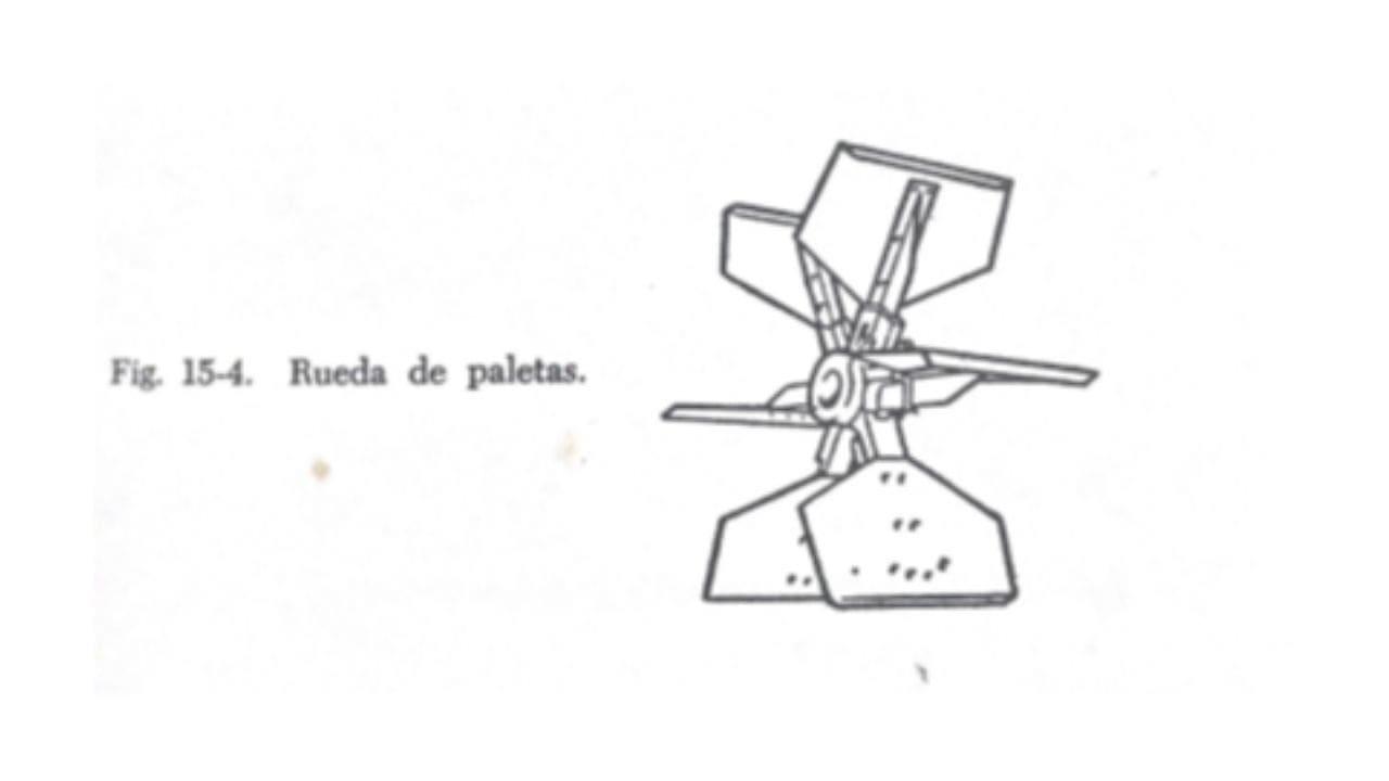 Un dibujo demostrando el modelo de helices o aspas planas en ventiladores centrifugos