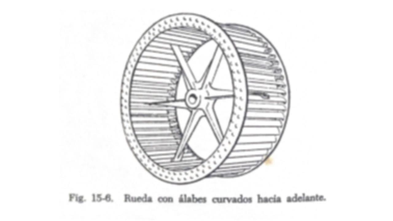 Un dibujo demostrando el modelo de helices o aspas curvadasi hacia adelante en ventiladores centrifugos