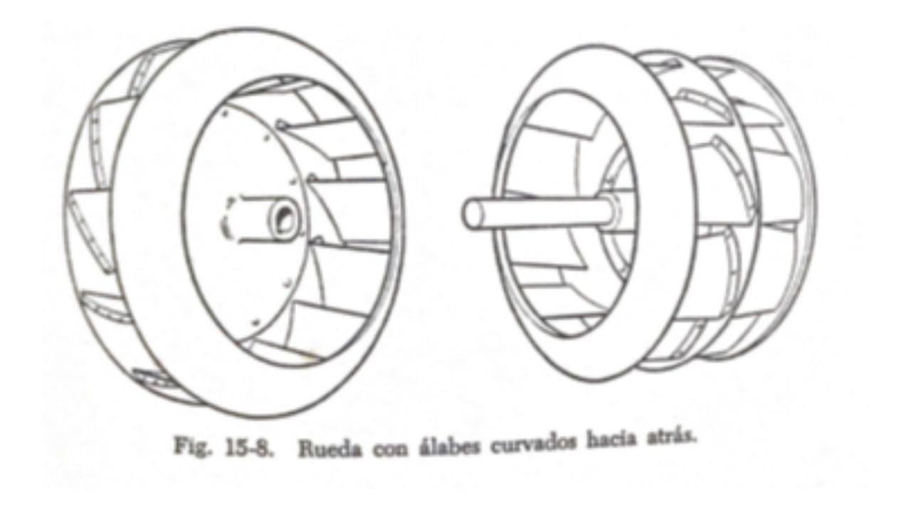 Un dibujo demostrando el modelo de helices o aspas inclinadas hacia atras en ventiladores centrifugos