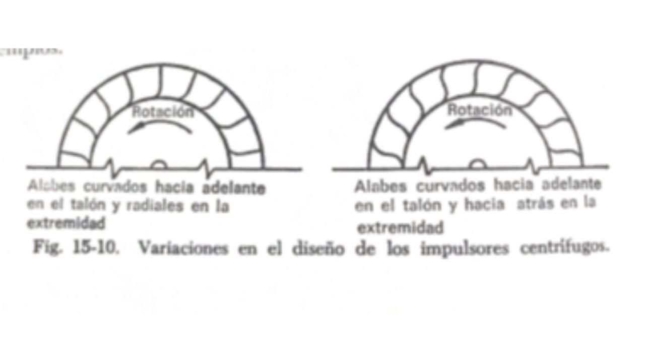 Un dibujo demostrando el modelo de helices o aspas mixtas en ventiladores centrifugos