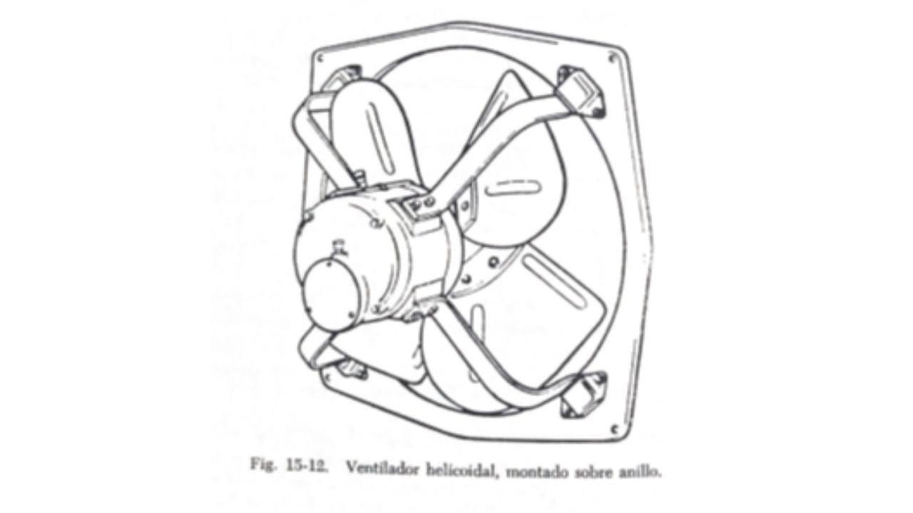 Ventilador helicoidal vista posterior