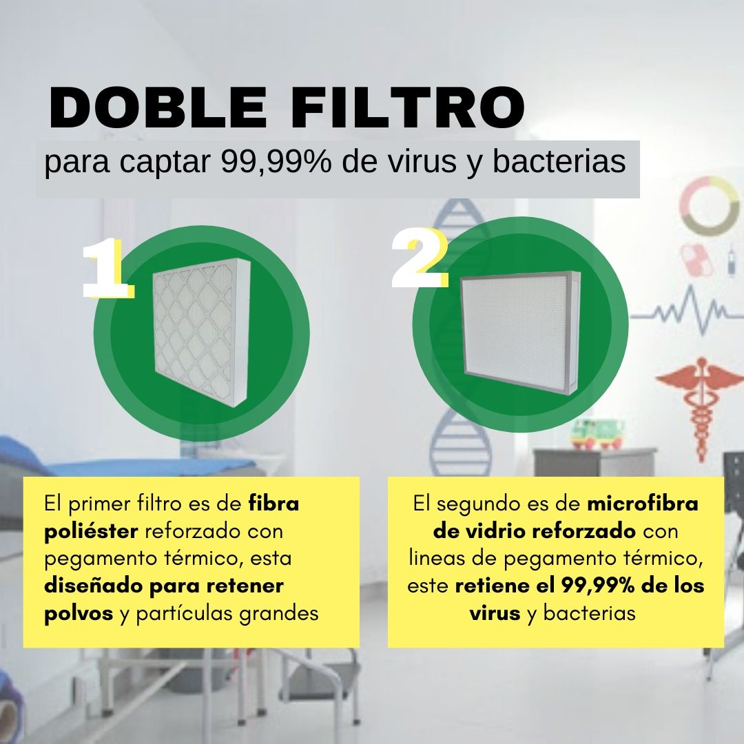 Filtros para purificadores de aire