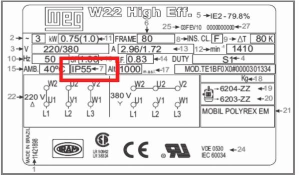 qué es el IP en los ventiladores