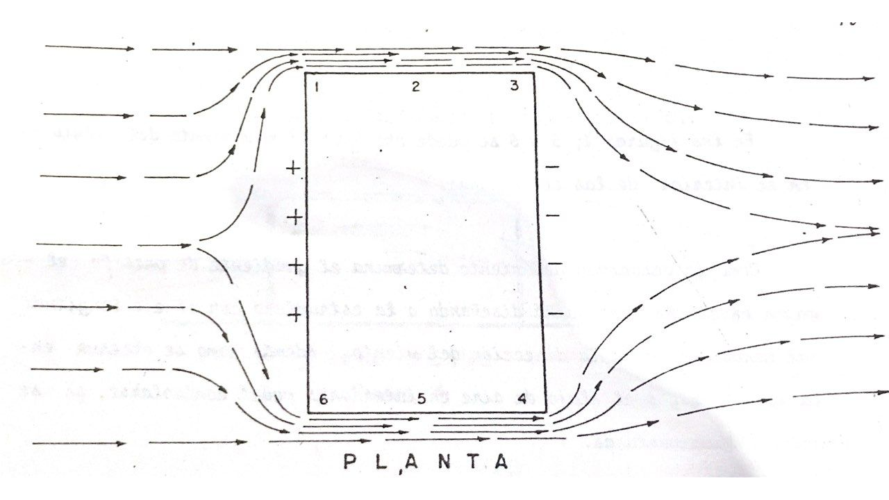 Bodega corte transversal