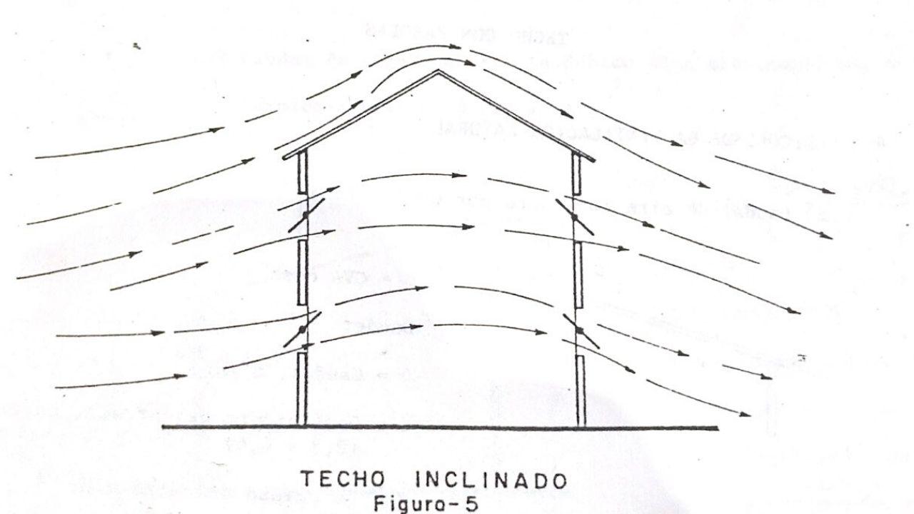 ventilación industrial bodega