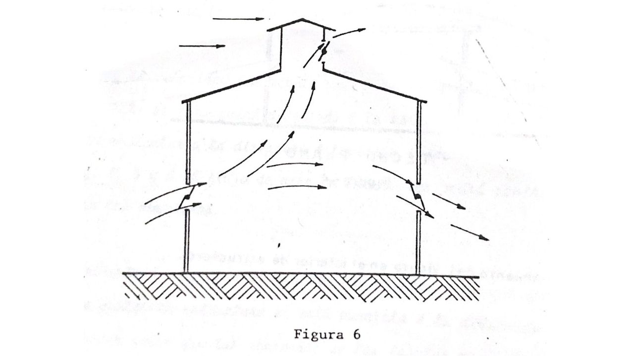 Ventilación natural en una bodega